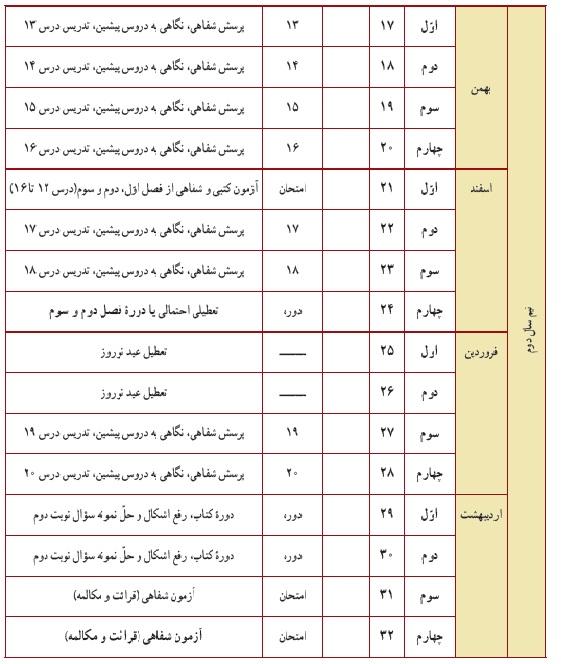 آموزش درس عربی - دریافت طرح درس سالانه عربی پایه هفتمبخش دوم